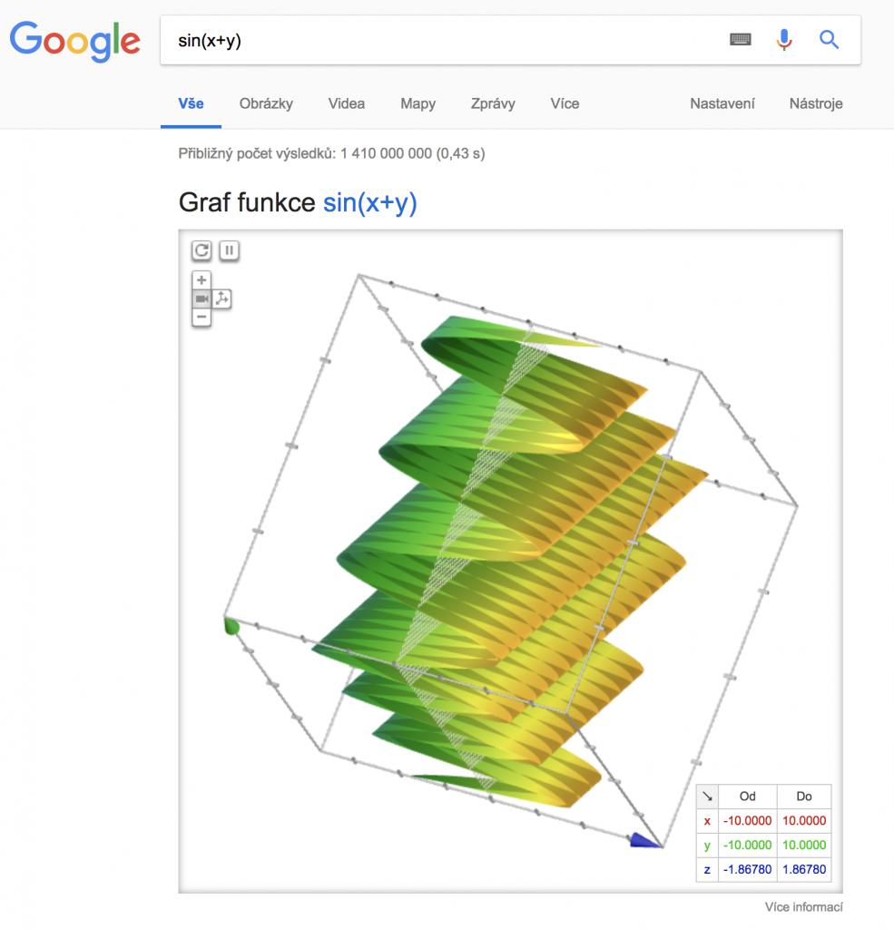 Vychytávky na Google