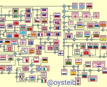 Babylon jazyků
